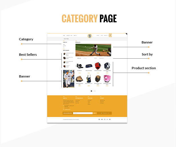 Catagories Shopify Themes