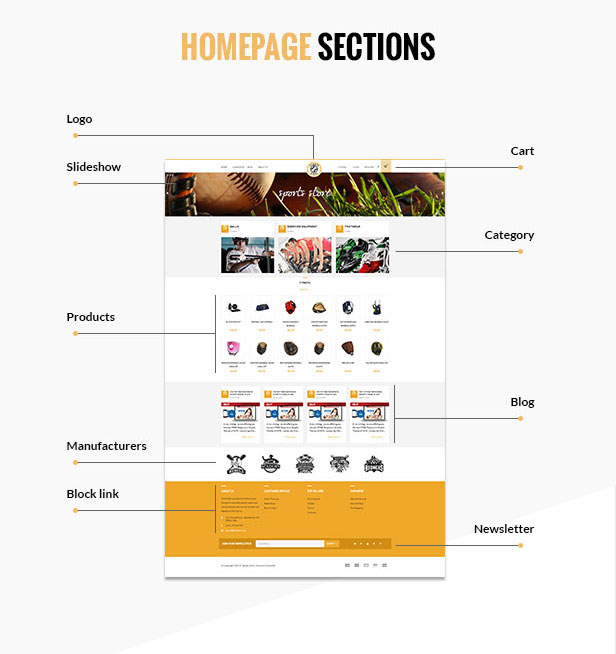 Homepage Shopify Themes