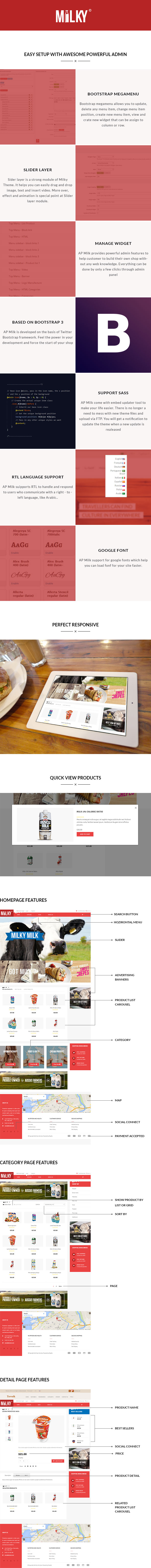 Shopify themes for Milk Store online
