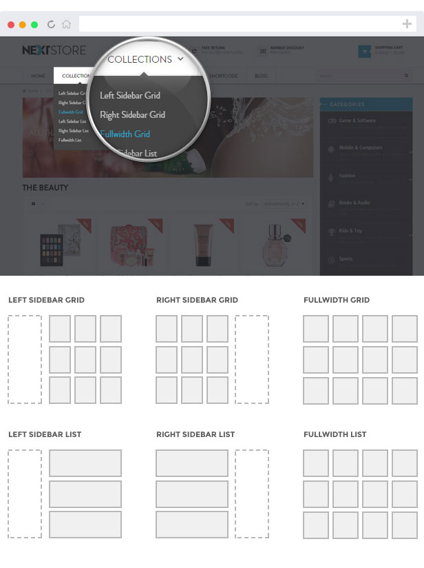 varient  shopify layouts