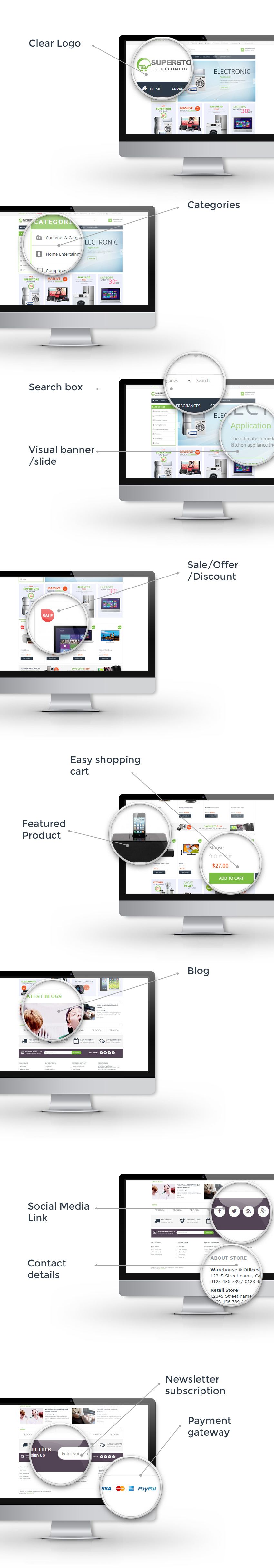 feature for e-commerce site